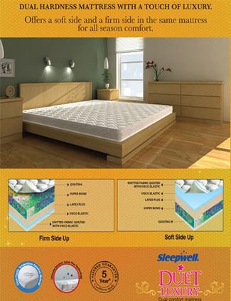 Sleepwell Mattress Price In Delhi Sleepwell Duet Air
